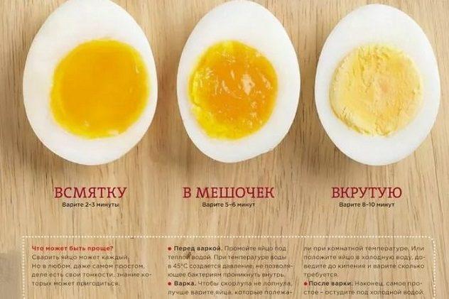 Как сварить яйца всмятку на газу